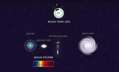 """Uzak Gökadadaki Kozmik """"Barkod"""" Doğanın Değişmezliğini Doğruluyor"""