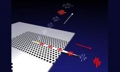 Fotonik Kuantum İnternet Ağları Bir Adım Daha Yakın