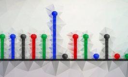 DNA Dizilemede 454 Yöntemi Nedir?
