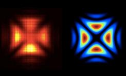 Fotonların Şekli Nasıldır? Kuantum Holografi Işığın Kalıbını Çıkarıyor