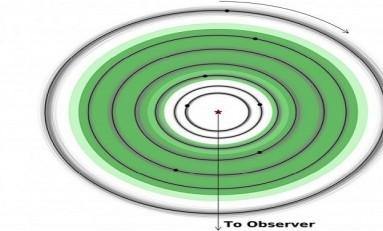 TRAPPIST-1 Sistemi'ndeki Dünya Benzeri Gezegenlerin Kompozisyonu