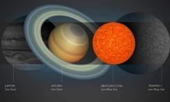 Bilinen En Küçük Yıldız Keşfedildi