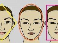 İnsan Yüzü Çok Fazla Bilgi Taşıyor Ancak Genellemelere Dikkat Edilmeli