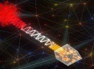 Kuantum İnternet Hibritleşiyor